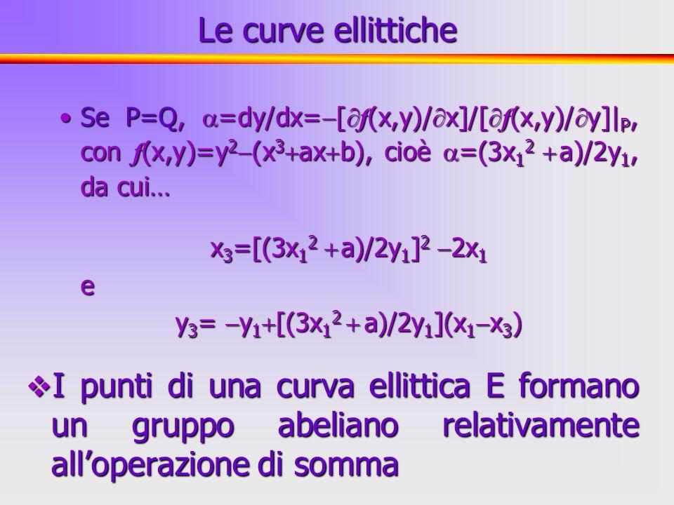 Le curve ellittiche Se P=Q, =dy/dx=[f(x,y)/x]/[f(x,y)/y]|P, con f(x,y)=y2(x3axb), cioè =(3x12  a)/2y1, da cui…